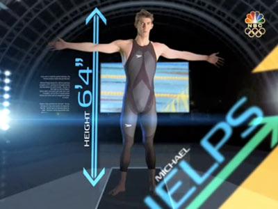 Beijing Phelps Promo
